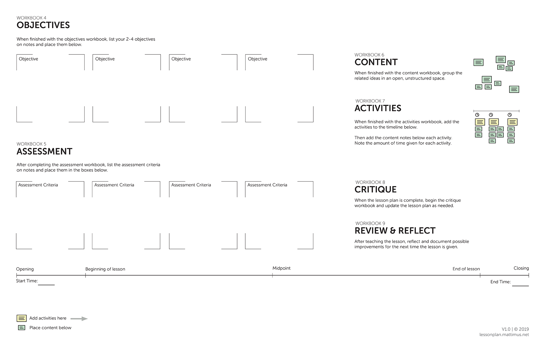 The Lesson Plan Canvas
